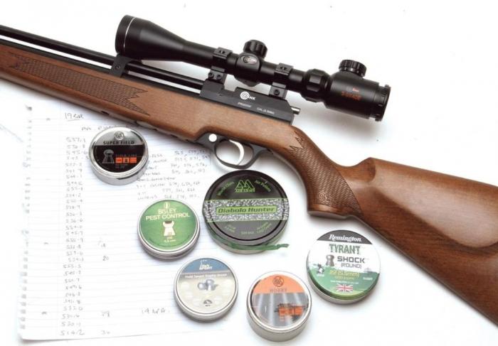 SMK PR900W | PCP Rifle Reviews | Gun Mart